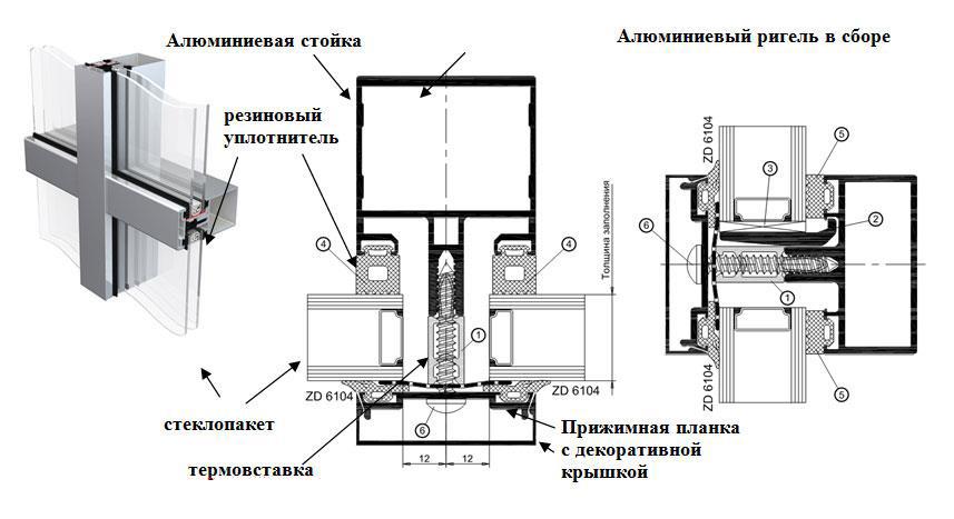 Алюминиевые фасадные конструкции.